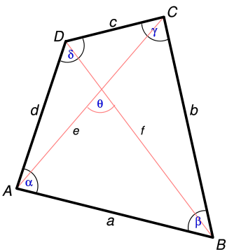 https://en.wikipedia.org/wiki/File:Tetragon_measures.svg